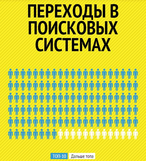 разработка сайтов иркутске